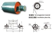 四川石料廠強力磁滾筒
