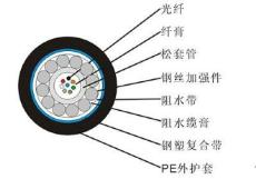 防鼠光缆GYXTS-6B1贵州价格GYXTS-12B1重庆